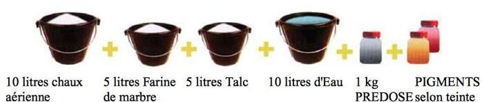 formule stuc