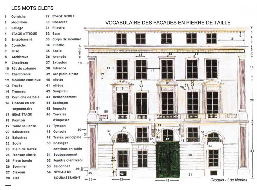 """Résultat de recherche d'images pour """"lexique architecture"""""""